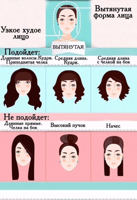 Какая причёска подходит для вытянутого лица