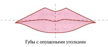 Уголок губ опустился с одной стороны
