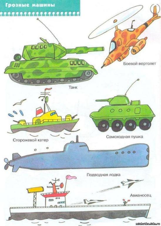Интегрированная нод на тему «военная техника» для детей старшего дошкольного возраста.