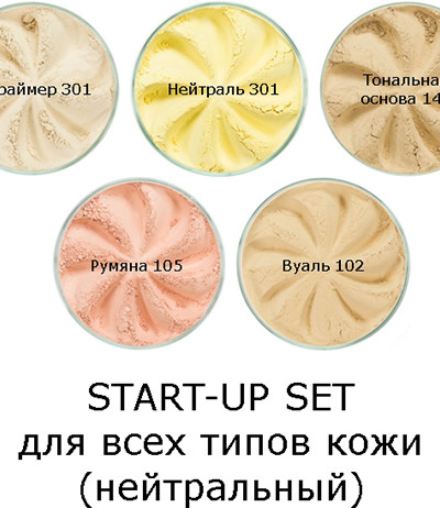 Стартовый набор для всех типов кожи (Era Minerals)