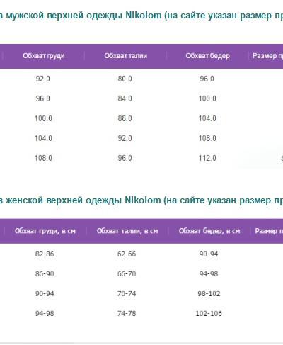 ПАРКА МУЖСКАЯ ДЕМИСЕЗОННАЯ 1212 NIKOLOM СЕРАЯ