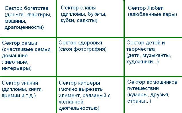 картины по фэншую: