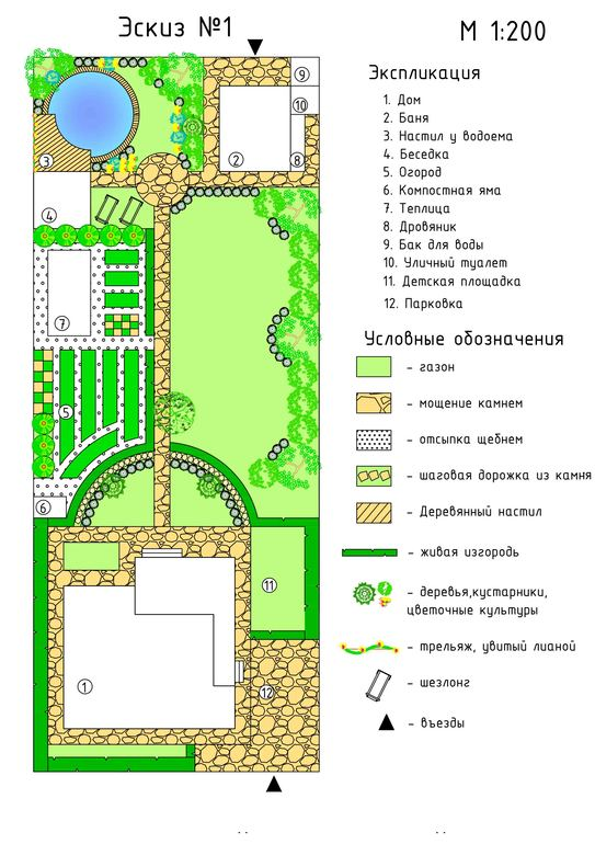 Как правильно сажать огород схемы 70