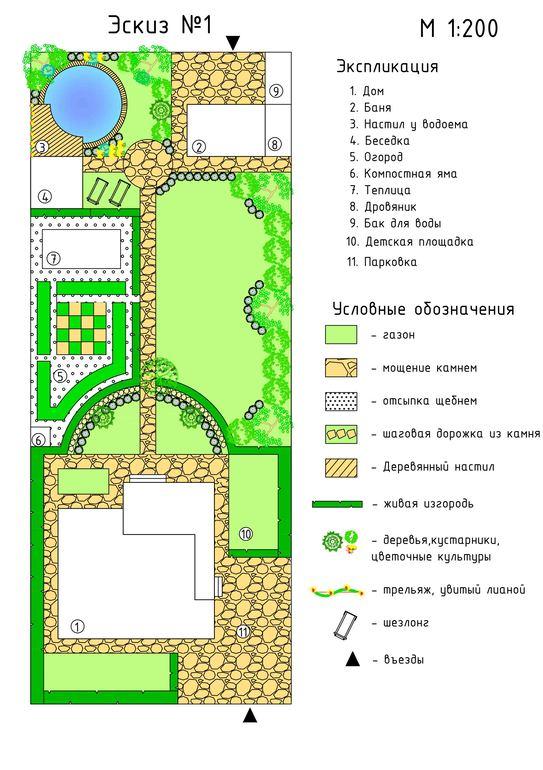 Планировка участка)))