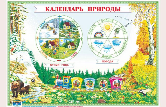 Картинки смешарики календарь природы
