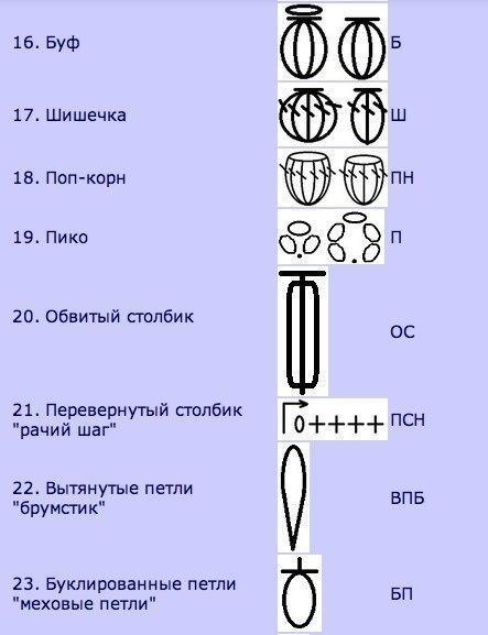 по схемам, и сами схемы)