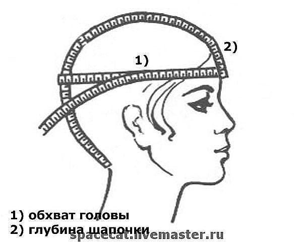 информационка по шапкам. перед заказом обязательно прочесть