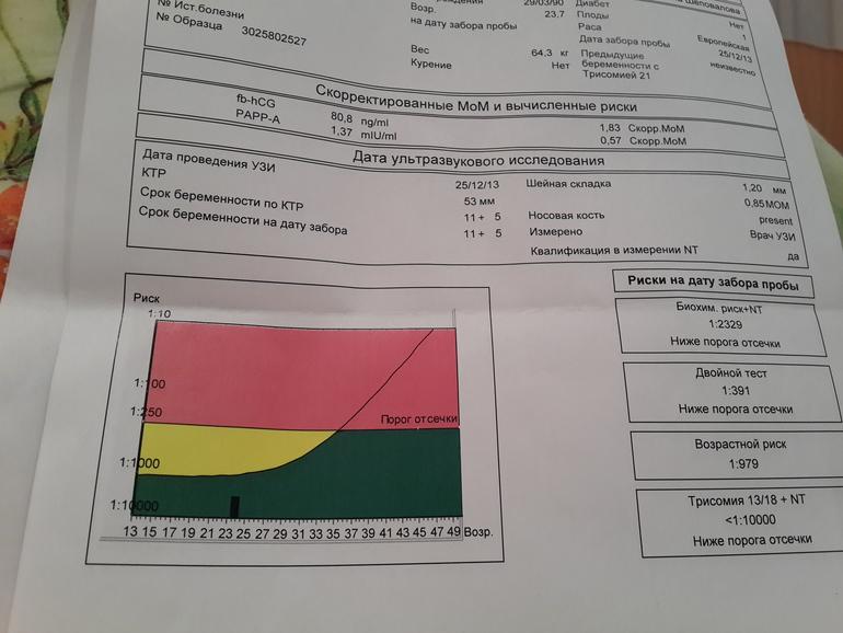Суперпуфф подушка для беременных отзывы 87