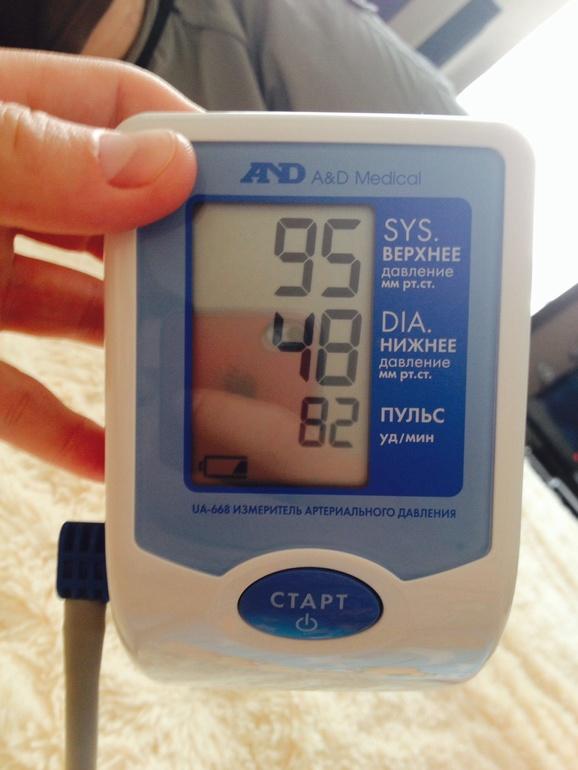 новые высокое давление низкий пульс что делать численность органов исполнительной