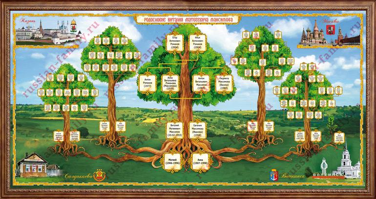 Как сделать фамильное дерево