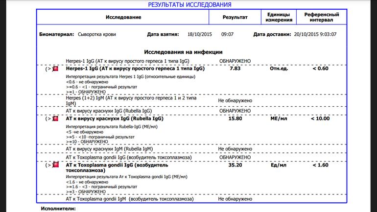 Помогите расшифровать анализы - запись пользователя Иринка (Irishka_161) в сообществе ЭКО - мама в категории Анализы и процедуры