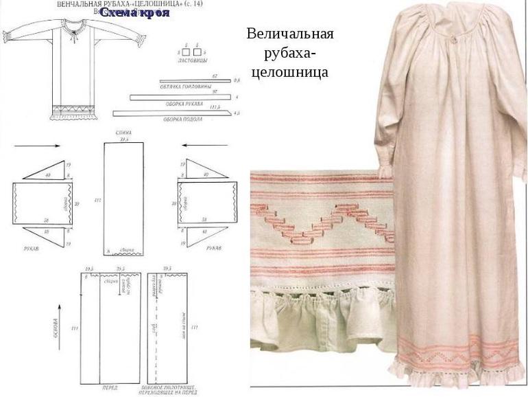 Женская рубаха выкройка 111