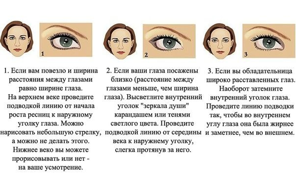 Форма глаз и цвет макияж