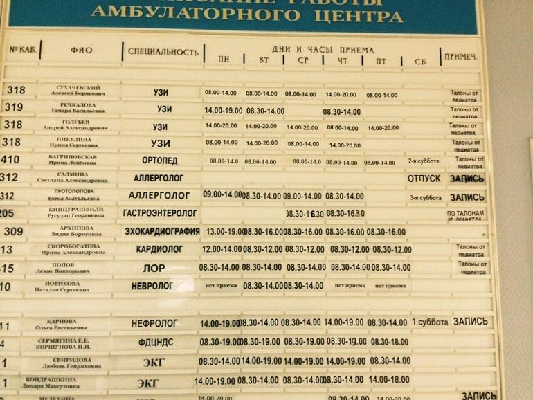Женская консультация красногвардейского района расписание врачей