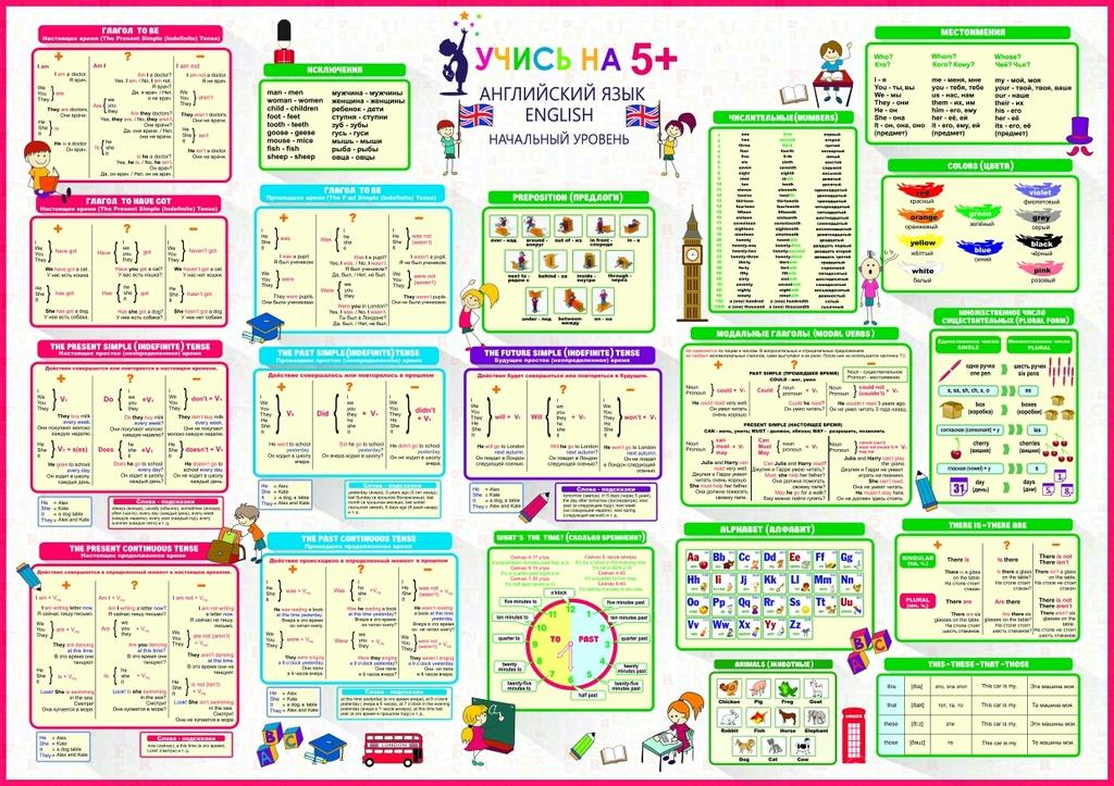 тематические плакаты для начальной школы мир азии вот