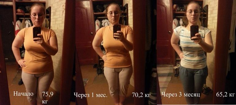 С Чего Начать Глобальное Похудение. Как начать худеть? Сделай первые шаги к стройному телу!