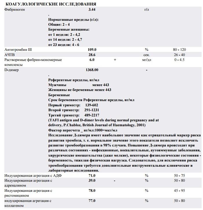 Анализ крови рфмк санкт-петербург медицинская справка 082 у скачать