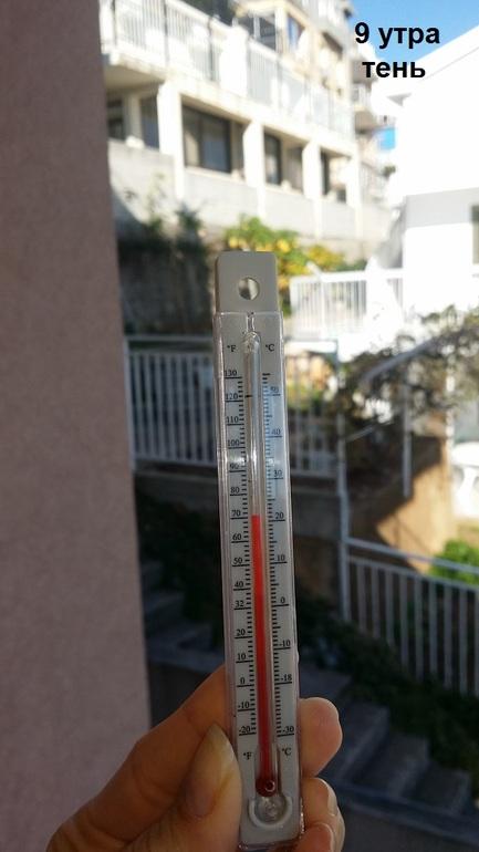 Погода на Кипре в ноябре turpogodaru