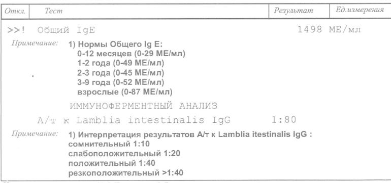 Анализ крови на jge 40 ме/мн правильно заполнить больничный лист в 2015 году