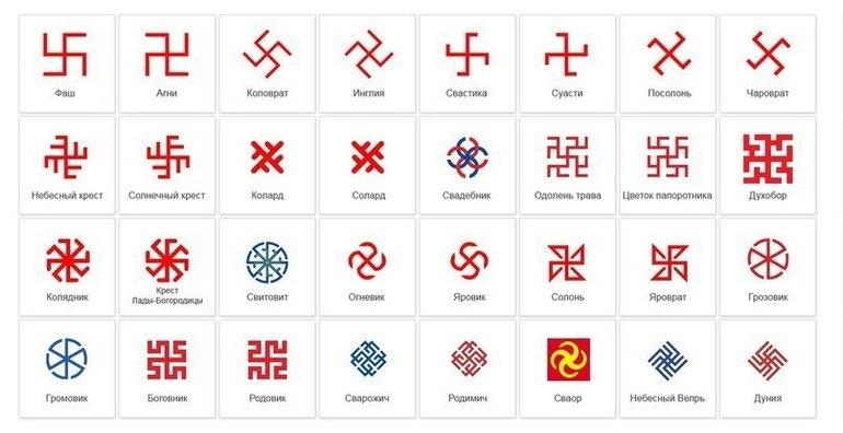 Символика руси великой агни огонь
