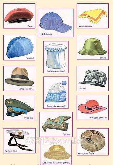 Днем, наглядное пособие для детского сада в картинках головные уборы