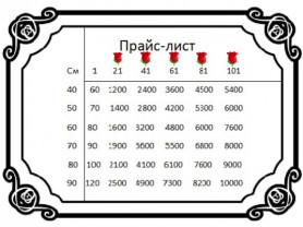 Доставка роз в Севастополе и Симферополе