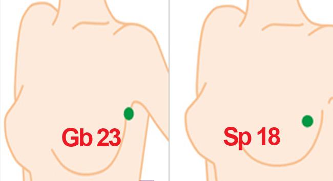 Точечный массаж для увеличения груди