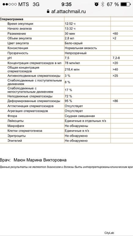 Деформированные спермотазоиды 95