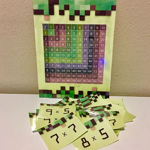 таблица умножения карточки бесплатно раздача
