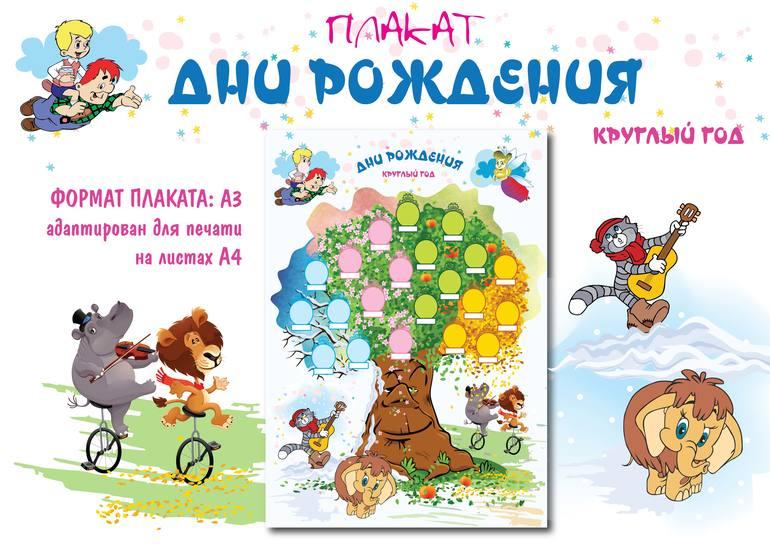 плакат дни рождения детей круглфй год детский сад