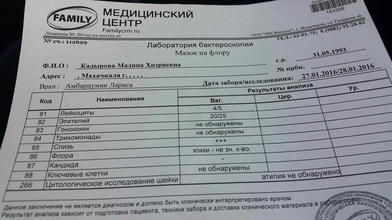 mazok-na-citologiyu - запись пользователя Madina (madik31) в ...